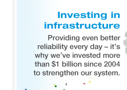 INVESTING IN INFRASTRUCTURE - Providing even better reliability every day - it's why we've invested more than $1 billion since 2004 to strengthen our system.