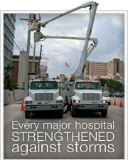 Every major hospital STRENGTHENED against storms